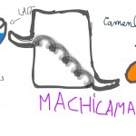 machicaman